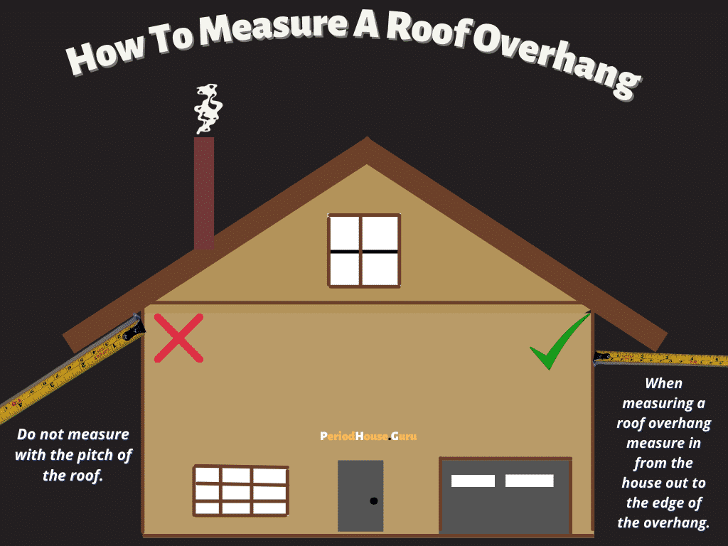Picture For Measuring A Roof Overhang